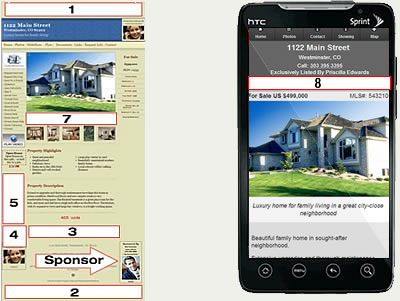 Banner-ads to promote your mortgage services